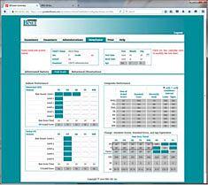 SB5 Online Scoring & Reporting System: 1 year Renewal